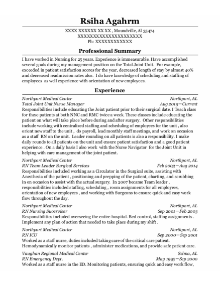 Rn Icu resume format Alabama