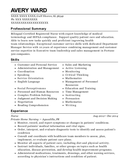 Nurse resume template Alabama