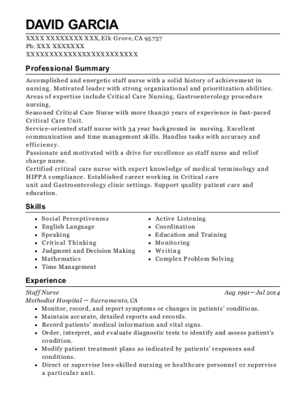 Staff Nurse resume sample California
