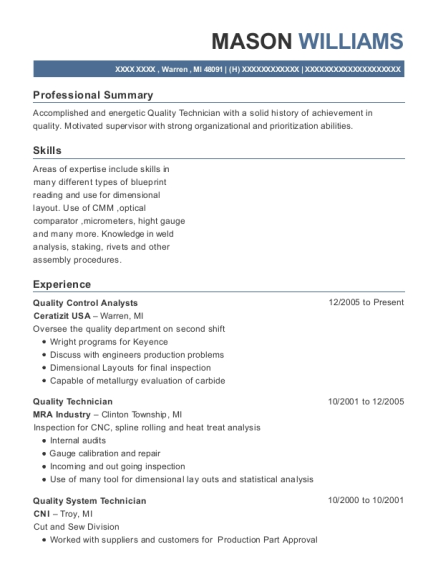 Quality Control Analysts resume template Michigan