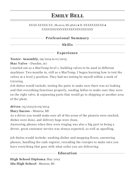 Tester Assembly resume template Michigan