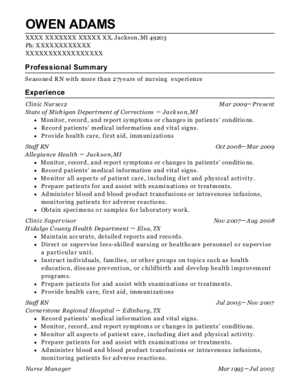 Clinic Nurse12 resume example Michigan