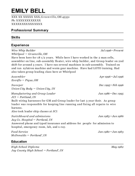 Wire Whip Builder resume template Ohio