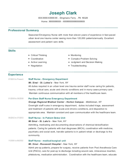Staff Nurse Emergency Department resume sample Pennsylvania