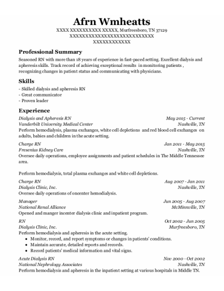 Charge Rn resume template Tennessee