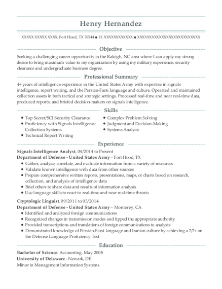 Intelligence analyst resume samples essay on what quality means