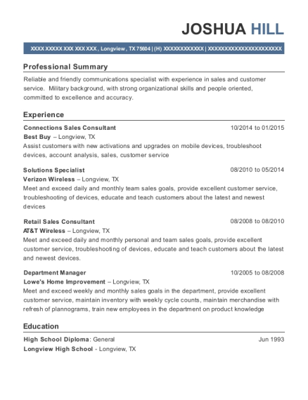 Connections Sales Consultant resume sample Texas