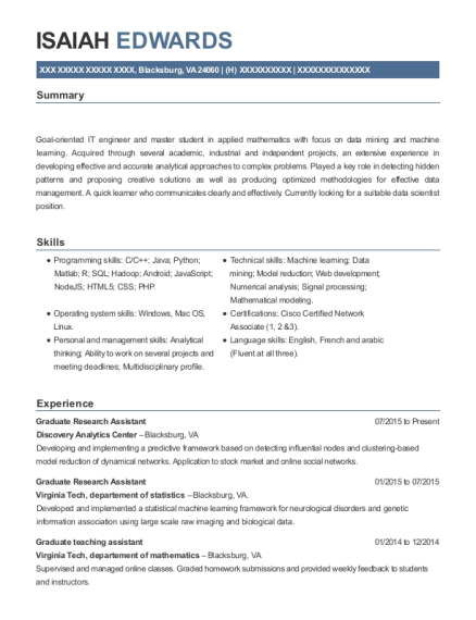 Graduate Research Assistant resume sample Virginia